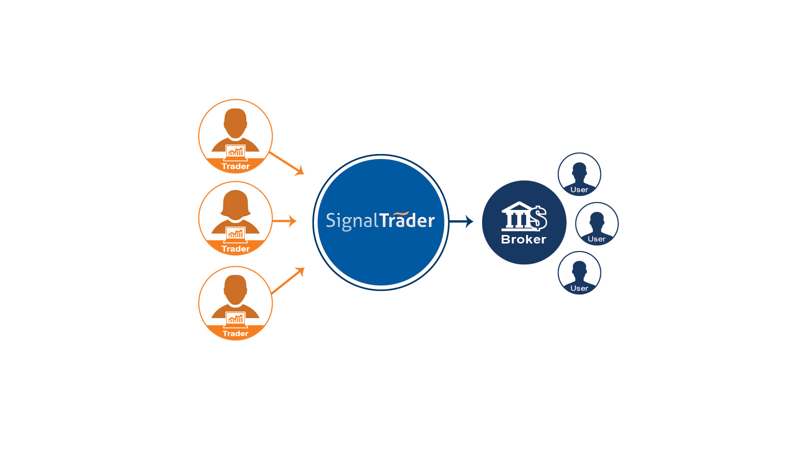Signal-Trader_1-How it Works (1)
